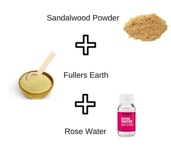 sandalwood fullers earth rose water mask