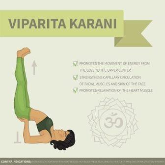viparita karani yoga